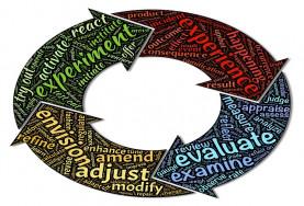 El proceso de Reflexión Crítica. Elemento clave