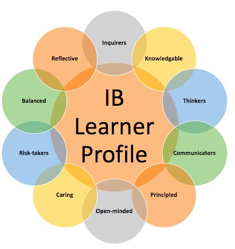 IB LEARNER PROFILE and Language ab-initio
